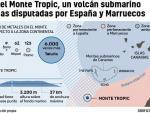 Ubicación del monte submarino Tropic, que se disputan España y Marruecos.