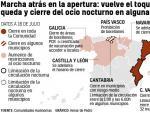 Gráfico: regreso del toque de queda en España.