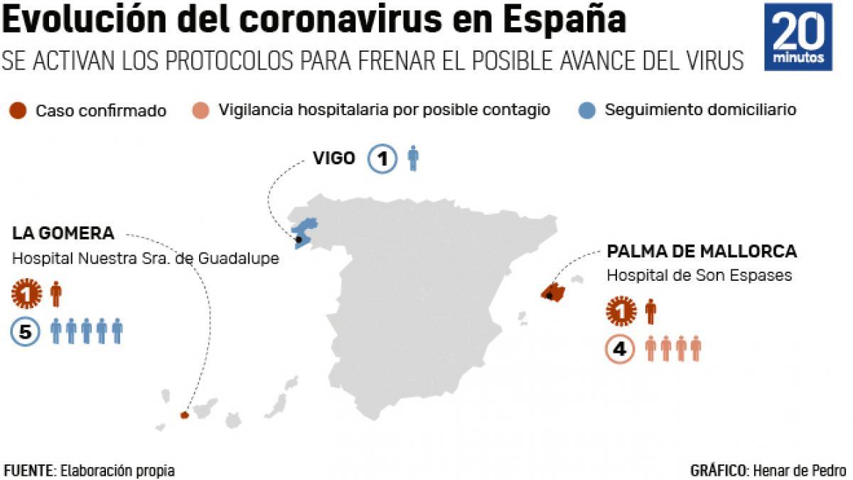 Ultimas Noticias Sobre El Avance Del Coronavirus Y Del Mobile World Congress